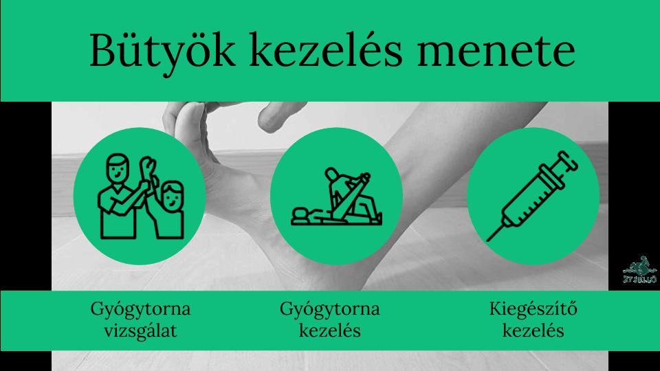 Az MTS-ízület artrorisztikus betegségének áttekintése: tünetek és kezelés