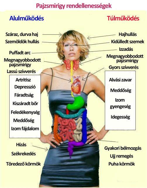 az ízületek hatékony kezelése