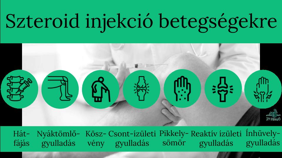 BNO kód kereső - BNO kódok listája - kontrel.hu