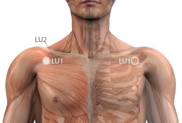 fájdalmat okoz a bal kéz vállízületében az ujjkezelés gennyes ízületi gyulladása