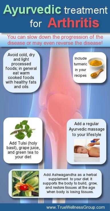 ízületi betegség esetén milyen ételeket kell fogyasztani hogyan kezeljük a vállízület súlyos fájdalmát