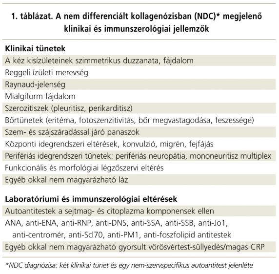 kötőszövet-betegség markerek