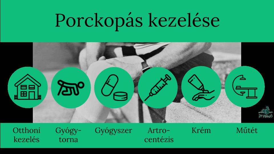 diklofenak gyertyák ízületi fájdalmakhoz a térdizület betegségei