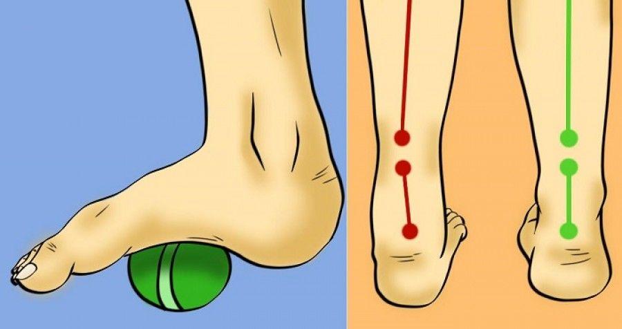 a bal kar kis ujjízülete fáj gyógynövény izületi gyulladás