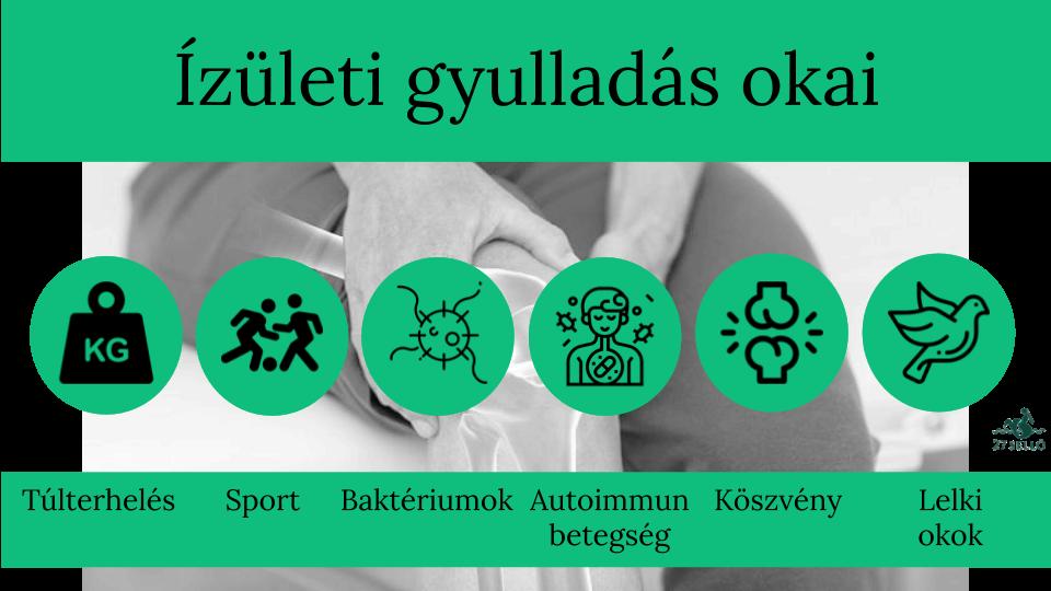 az artrózis és ízületi gyulladás hatékony kezelése előrejelzés az artrózis kezelésében