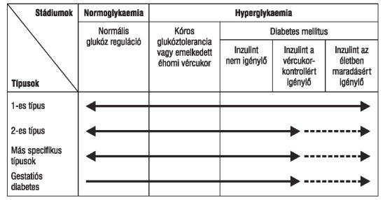 sumamed és ízületi kezelés fájó vese fáj az ízületekről