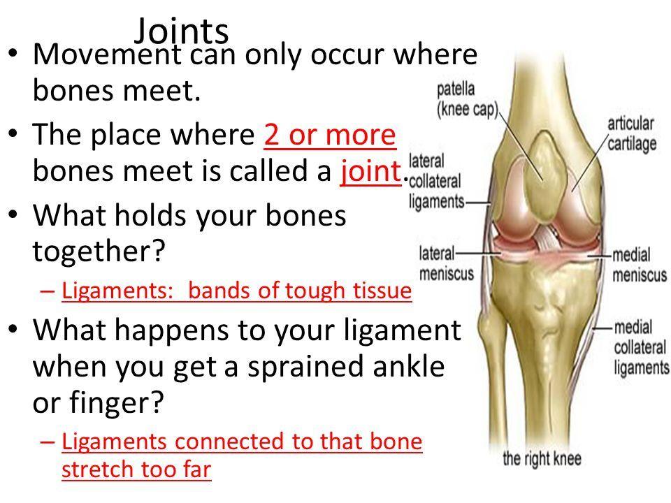 911 ízületi fájdalmak kezelésére