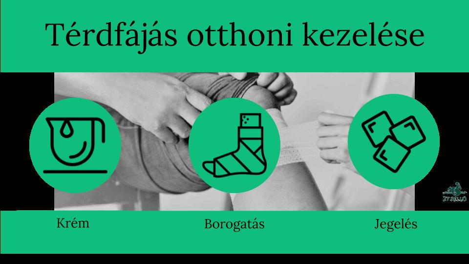 a térd korlátozott mozgékonyságának kezelése
