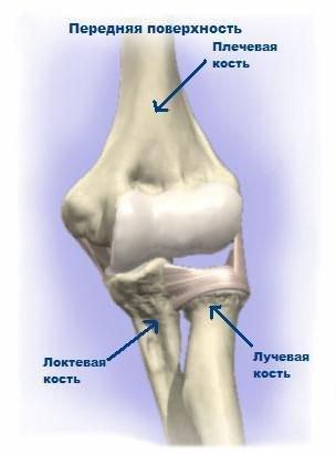 fiatalkori artritisz hogyan kezelhető