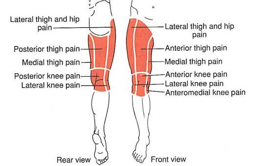 a fájdalom és a csípőízületek zsibbadtsága a lábak ízületei megsérülnek a hidegtől