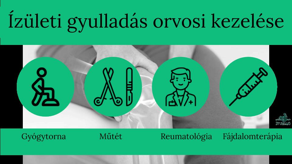 osteoarthritis 3 fokos térd ár csípő artrodesis helyreállítása