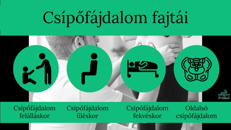 duzzadt ízületek és ízületi fájdalmak svéd gél ízületekhez