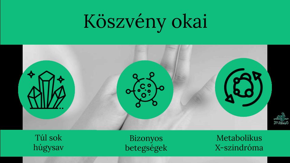 A boka ízületi gyulladás oka mi lehet, és hogyan kezelheti? | Harmónia Centrum Blog