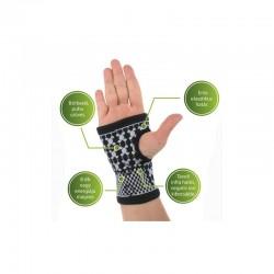 melegítő kenőcsök a kéz izmaira és ízületeire ízületi fájdalmak a csukló segítségével
