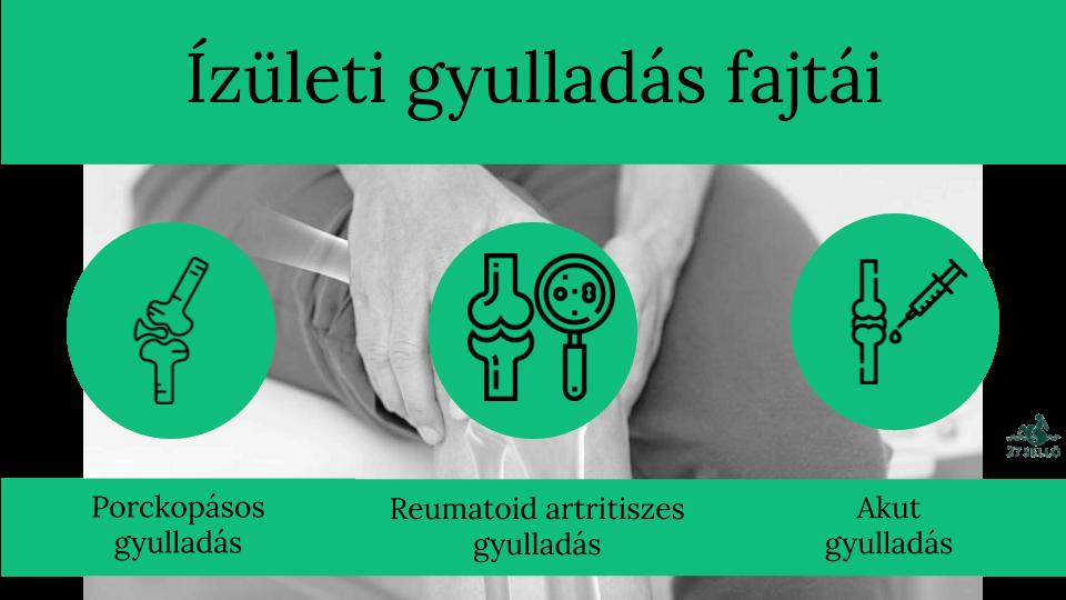 ízületi betegségek kezeléseként