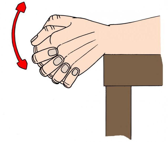 megtöri a kéz és a láb ízületeit, mint hogy kezelje csípőízület 2 fok